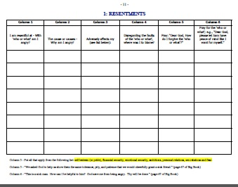 Printables 12 Step Worksheets aa step 4 worksheets abitlikethis resentment worksheet together with four resentment