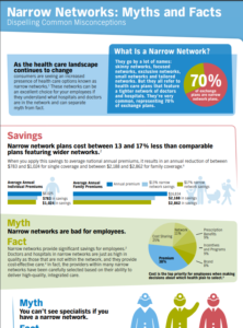 Narrow Network Myths & Facts